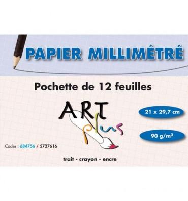 ART PLUS BY ARTLINE Pochette de 12 feuilles papier millimétré 90g format A4
